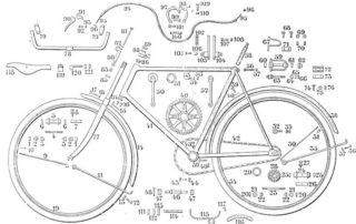 Componenti della biciletta